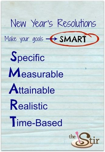 Smart goals outline on paper