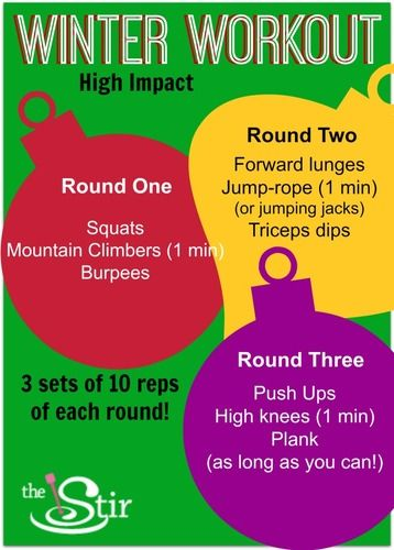 At home workout guide - high impact