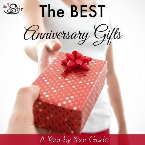 Wedding anniversary gifts wedding anniversary gifts every What are the traditional wedding anniversary gifts for each year
