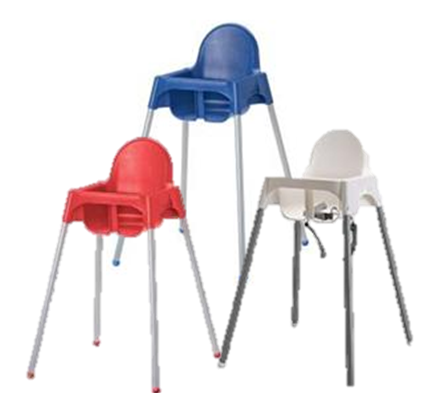 Ikea high chair recall everything you need to know the stir for High baby chair ikea