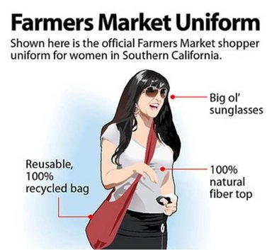 farmers market uniform